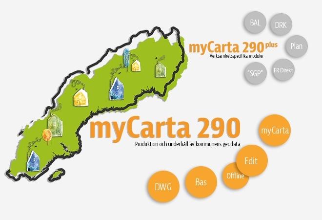 mycarta 290